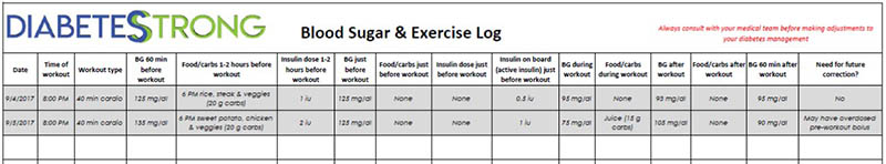 Screenshot of blood sugar tracking sheet